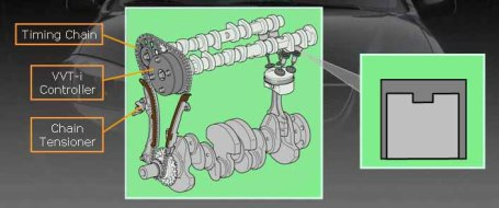 Timing chain Toyota