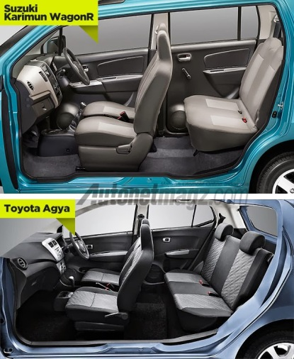 Interior Agya vs Wagon
