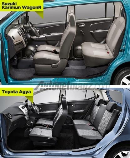 Interior Agya vs Wagon