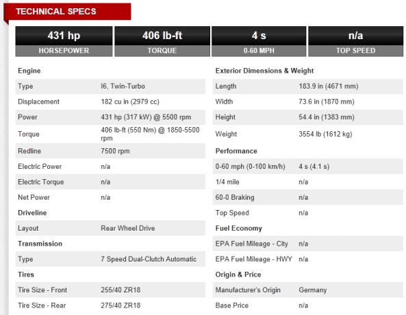 BMW M4 Coupe Specs - www.rssportscars.com