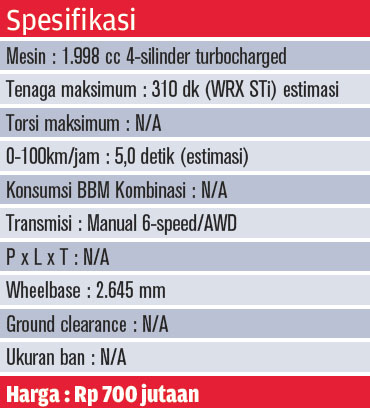 Subaru Impreza WRX Specs