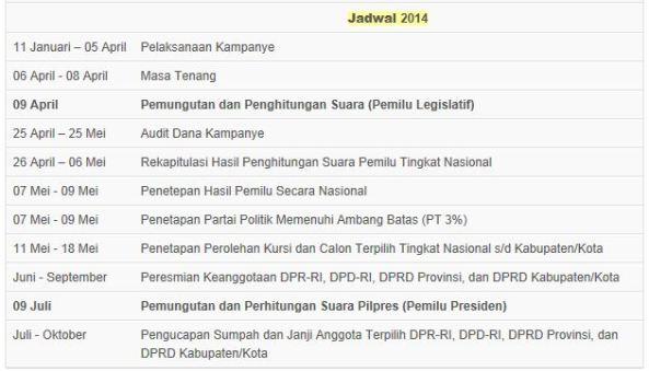 Jadwal Pemilu 2014