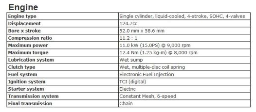 Engine Specs MT-125
