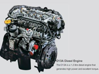 Ertiga Diesel Engine
