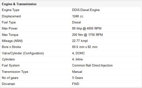 Spesifikasi Ertiga Diesel
