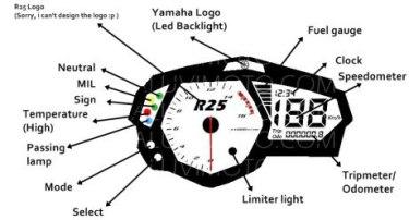 Speedometer - Aluvimoto.com
