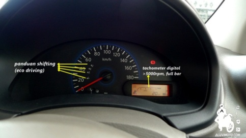 Datsun Go+ Panca - Panel Speedometer (Aluvimoto.com)