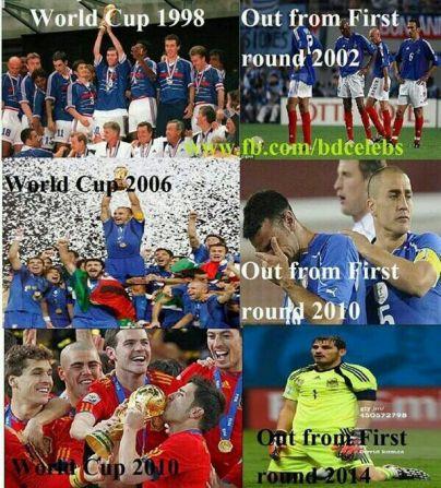 Juara Piala Dunia yang Out dari fase Grup