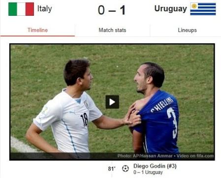 Hasil Italy vs Uruguay