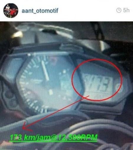Top Speed R25
