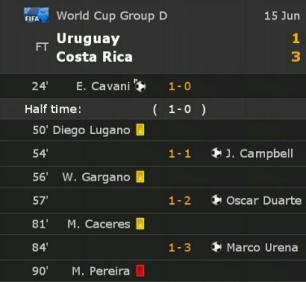 Uruguay vs Kosta Rika