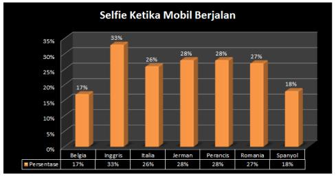 Selfie Graph 2