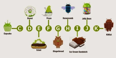 Versi Android