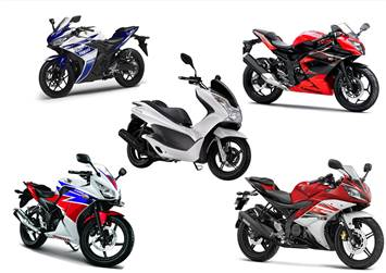 Finalis Forwot Motorcycle of the Year 2014