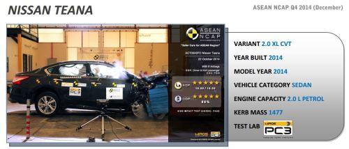 ASEAN NCAP Nissan Teana