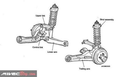 Kaki-kaki Belakang Lancer CK4