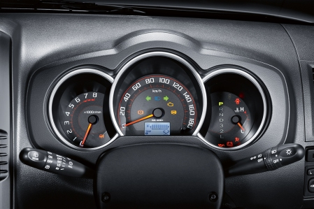Speedometer New Rush 2015