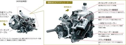 AGS Suzuki