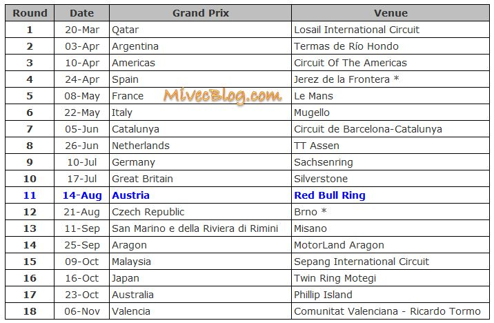 related posts motogp 2016 live streaming free motogp guarda la motogp ...