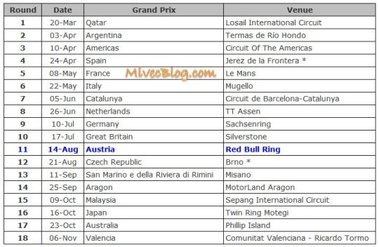"Search Results for ""Jadwal Motogp 2015 2016"" – Calendar 2015"