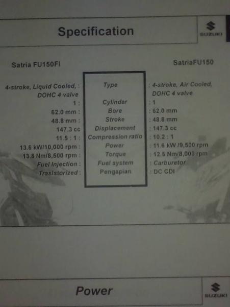 Spesifikasi Suzuki Satria FI