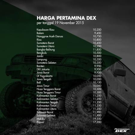 Harga Pertamina Dex Per 19 November 2015