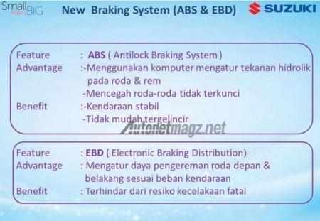 ABS dan EBD Dreza