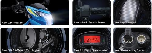 Fitur All New Satria F150