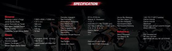 Spesifikasi All New CBR150R 2016