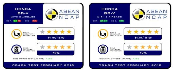 Honda-BR-V Crash Test