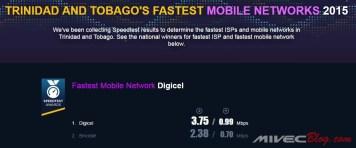 Speedtest Award T&T