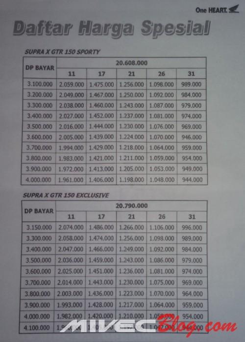 Harga Supra GTR 150 di Batam