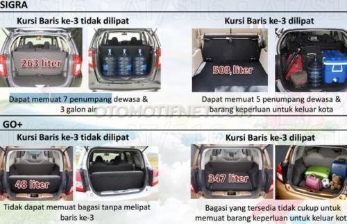 Kapasitas Sigra vs Datsun Go+ Panca