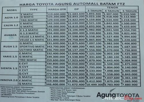 Daftar Harga Mobil Toyota Batam - Agustus 2016