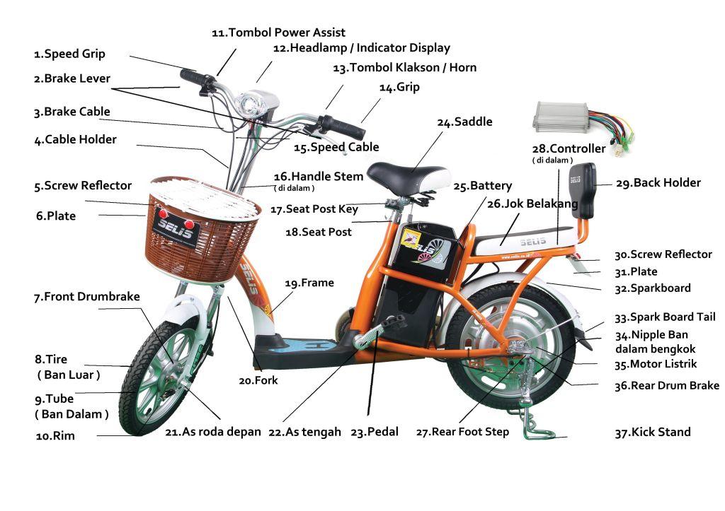 Mencoba SELIS, Sepeda Listrik Buatan Anak Negeri