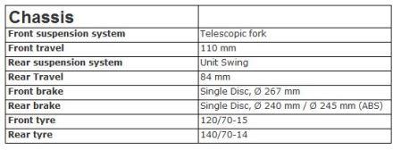 spesifikasi-xmax-250-eropa-2