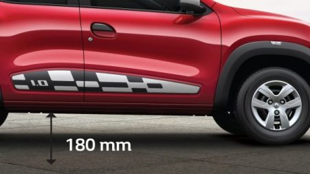 Ground Clearance Renault Kwid