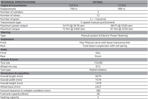 Spesifikasi Mesin Renault Kwid