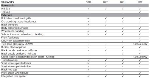 spesifikasi-renault-kwid3