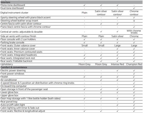 spesifikasi-renault-kwid4