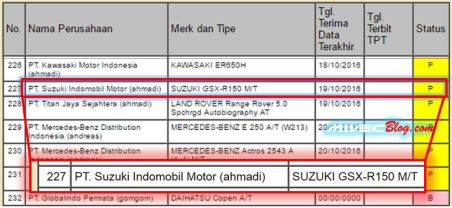 TPT Suzuki GSX-R150