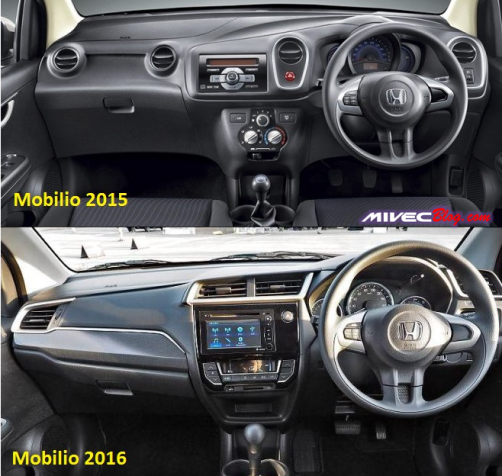 Dashboard Mobilio 2015 vs Mobilio 2016