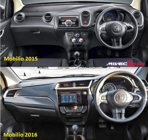 Dashboard Mobilio 2015 vs Mobilio 2016