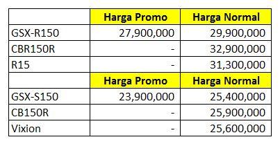 Harga GSX vs CBR vs R15