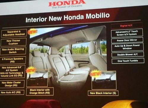 Interior New Mobilio 2017