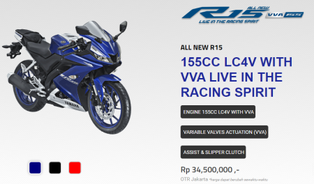 Harga All New R15