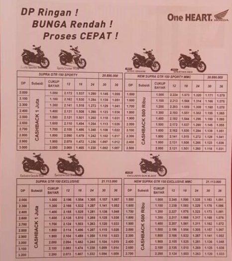 Harga New Supra GTR150 Batam