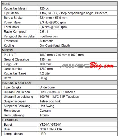 Spesifikasi All New X-Ride 125