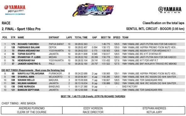 Hasil Yamaha Sunday Race Seri 2 - Sport 150cc