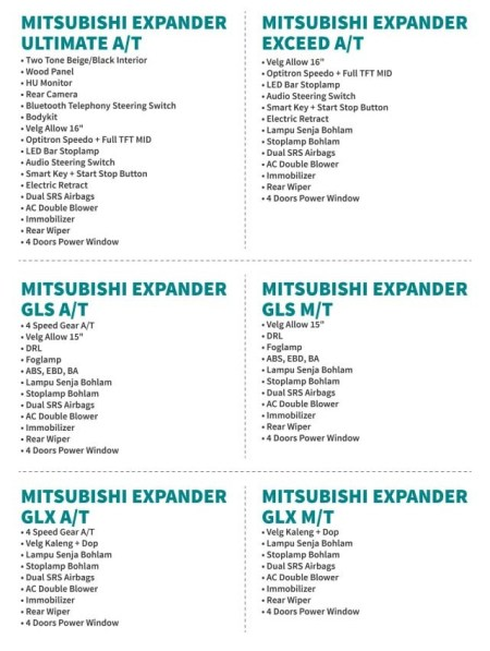 6 Varian Mitsubishi Xpander